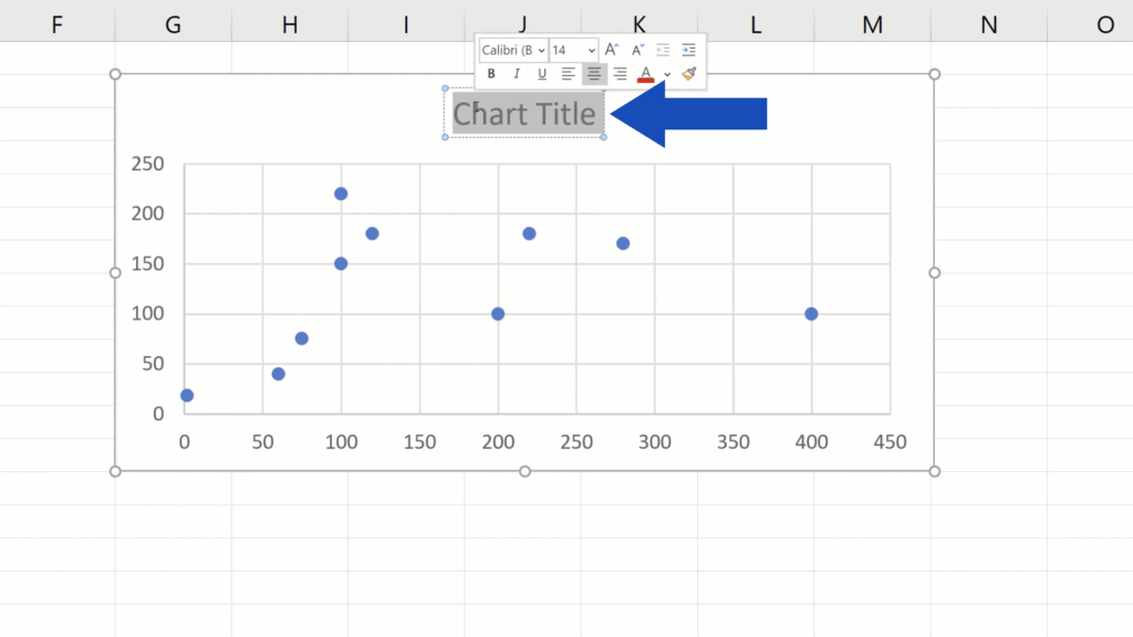 How to Make aScatter Plot in Excel - change the chart title