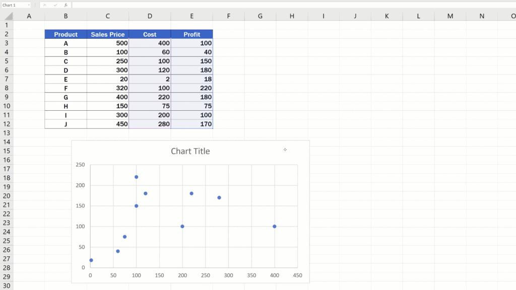 How to Make aScatter Plot in Excel - chart moved