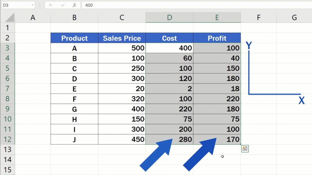 How to Make aScatter Plot in Excel - clear data table