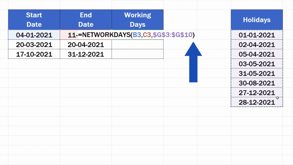 How to Calculate Working Days in Excel - close the brackets