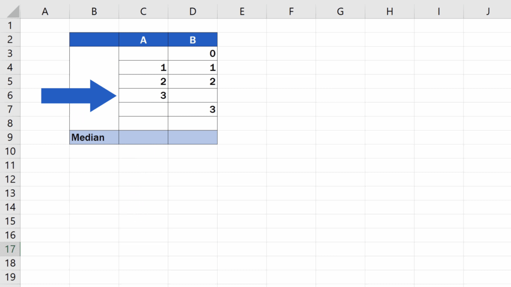 How to Calculate the Median in Excel - calculating the median of the values 1, 2 and 3