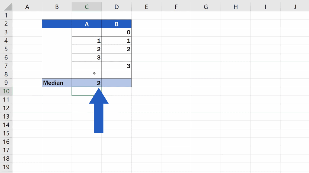 How to Calculate the Median in Excel - median result