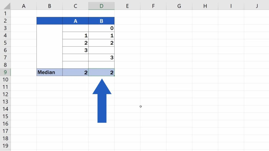 How to Calculate the Median in Excel - median result - B