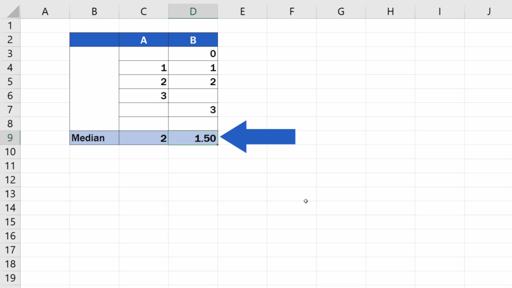How to Calculate the Median in Excel - the median from the number set 0, 1, 2, and 3 is 1.5