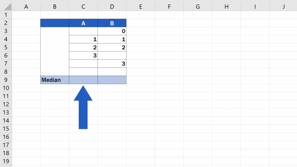 How to Calculate the Median in Excel - two sets of numbers – Aand B