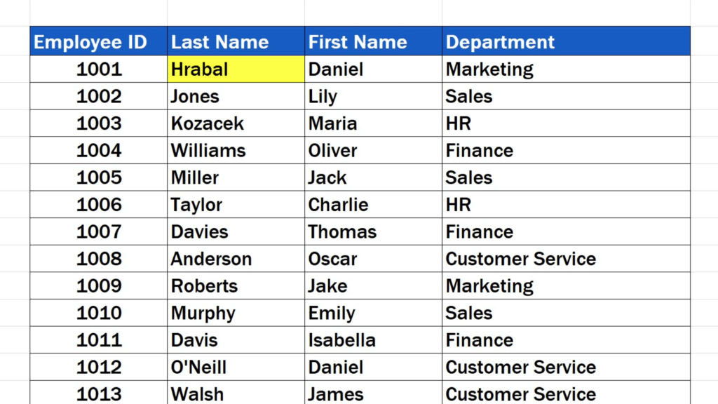 How to Replace Words in Excel - Hrabal