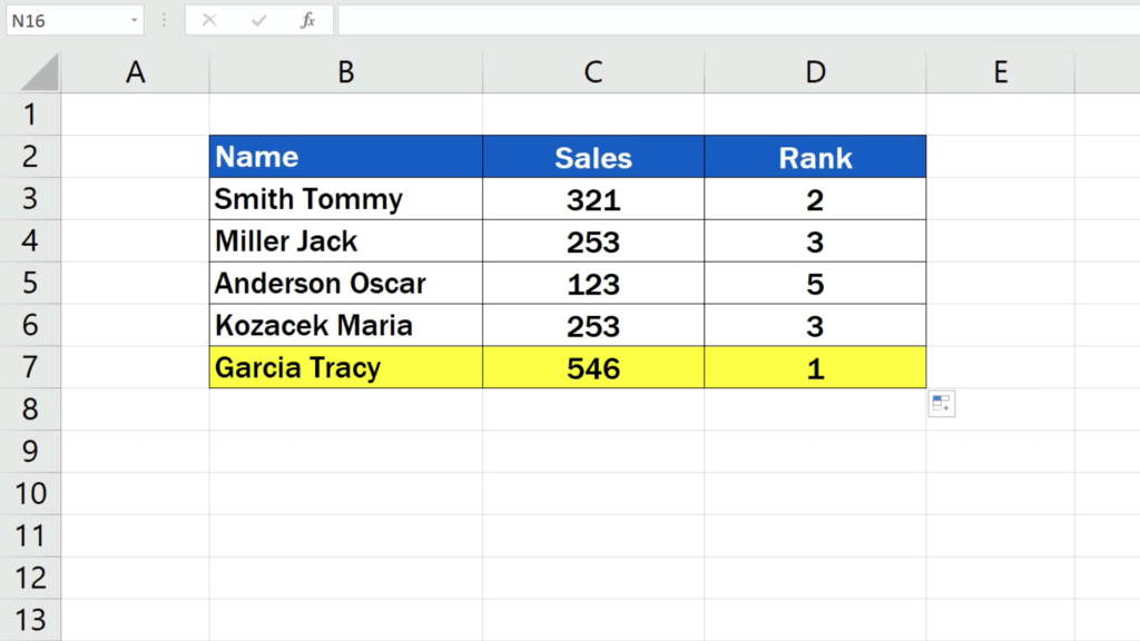 How to Calculate aRank in Excel - the first one in the ranking is the salesman who got the highest number of sales