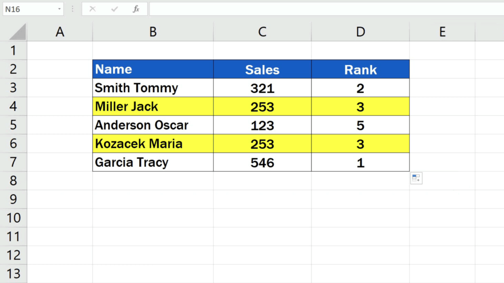 How to Calculate aRank in Excel -  the third position belongs to two salesmen with the same sales counts
